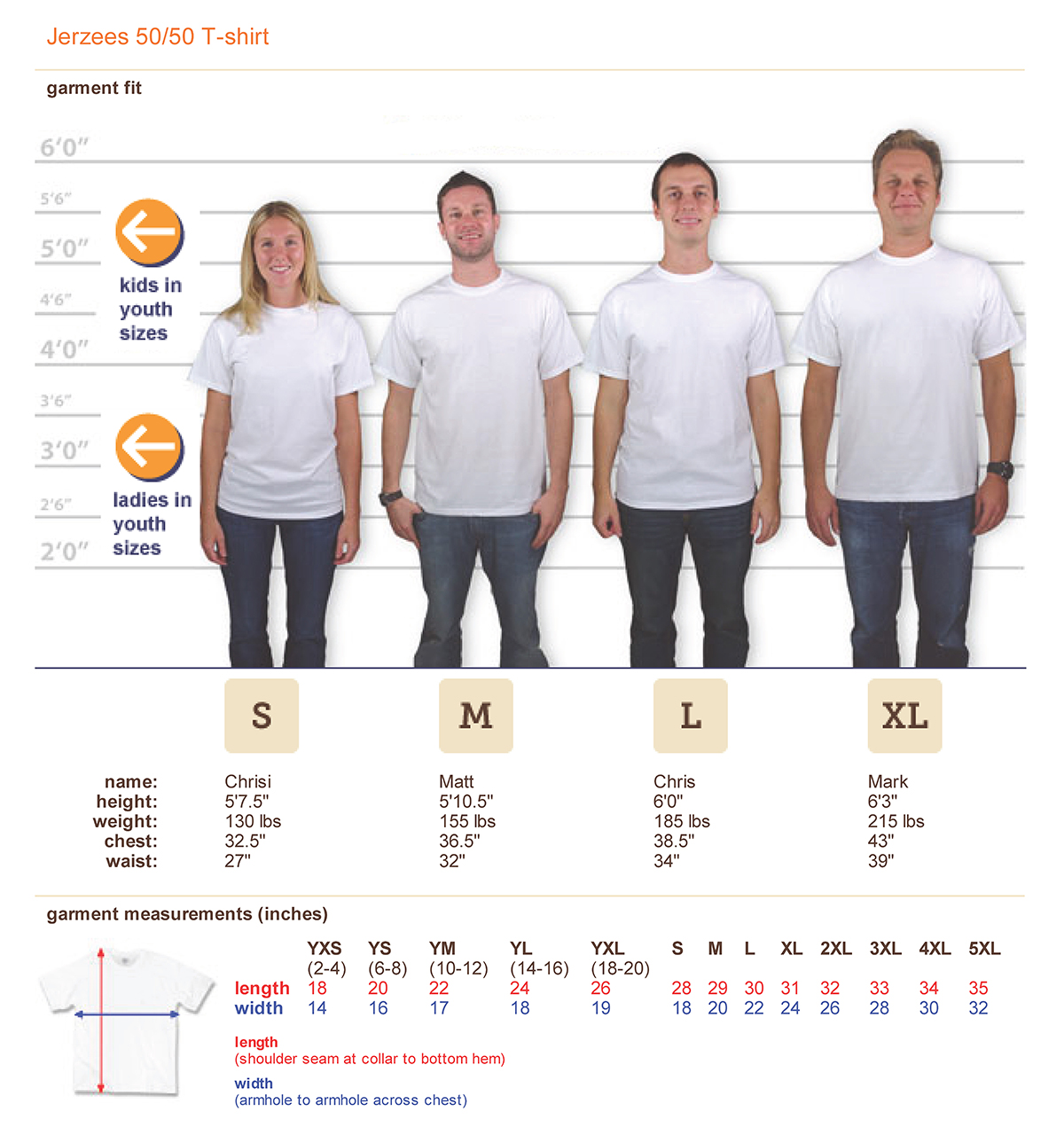 Dec 15, · lemkecollier.ga Sizing Chart - I love this website and frequently purchase shirts. While the cut of the men's and women's shirts are different, even the specific measurements are quite different. When looking at chest size, a Men's Medium is between a Women's Medium and Large, but the length on the Men's Medium is the same as the Women's extra large.